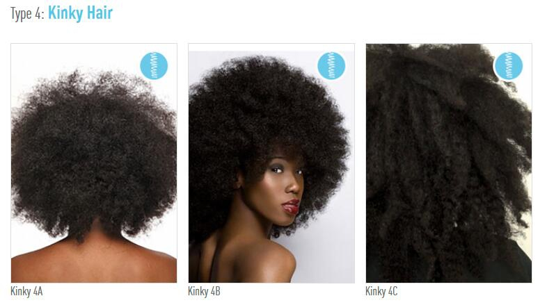 Blog Natural Curly Hair Type Guide