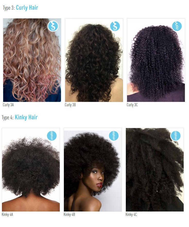 Curly hair type guide