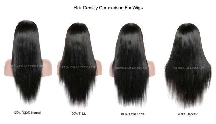 Hair Density Comparison For Wigs