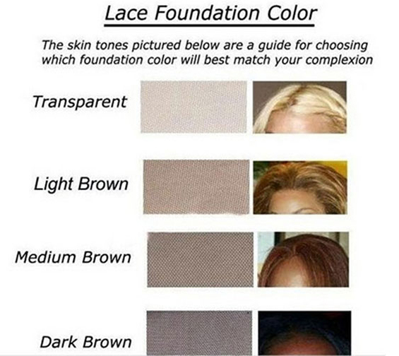 Premierlacewigs Lace Color Chart