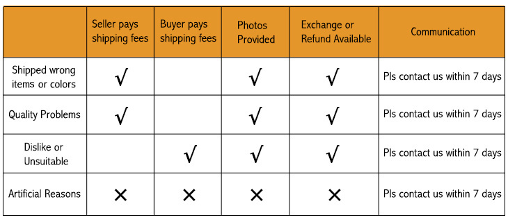 Exchange & Return Policy